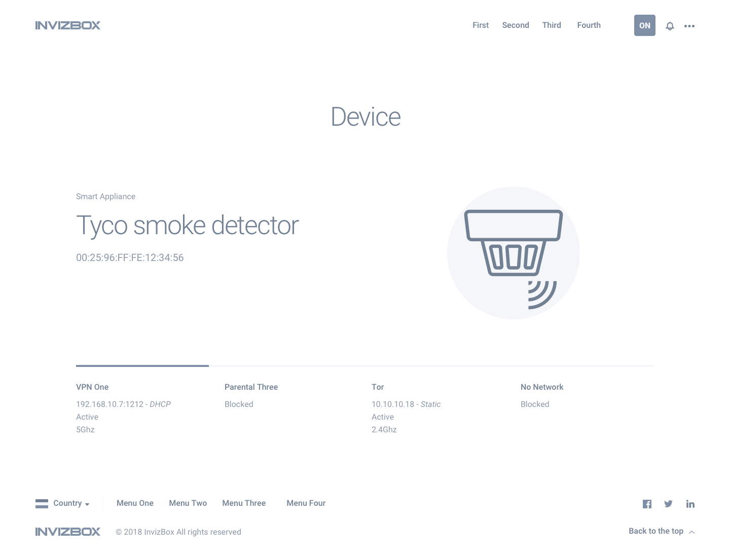 Device wireframe